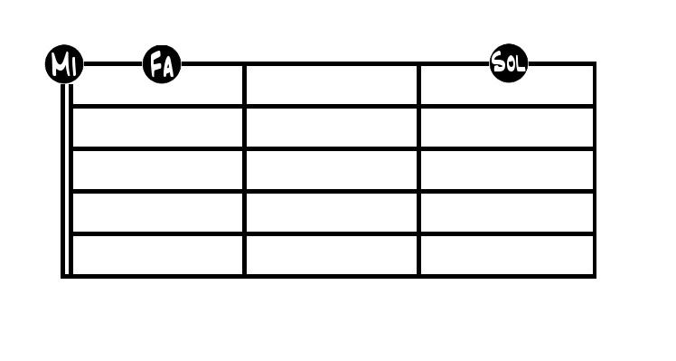 Notas-en-la-cuerda-1-con-nombre