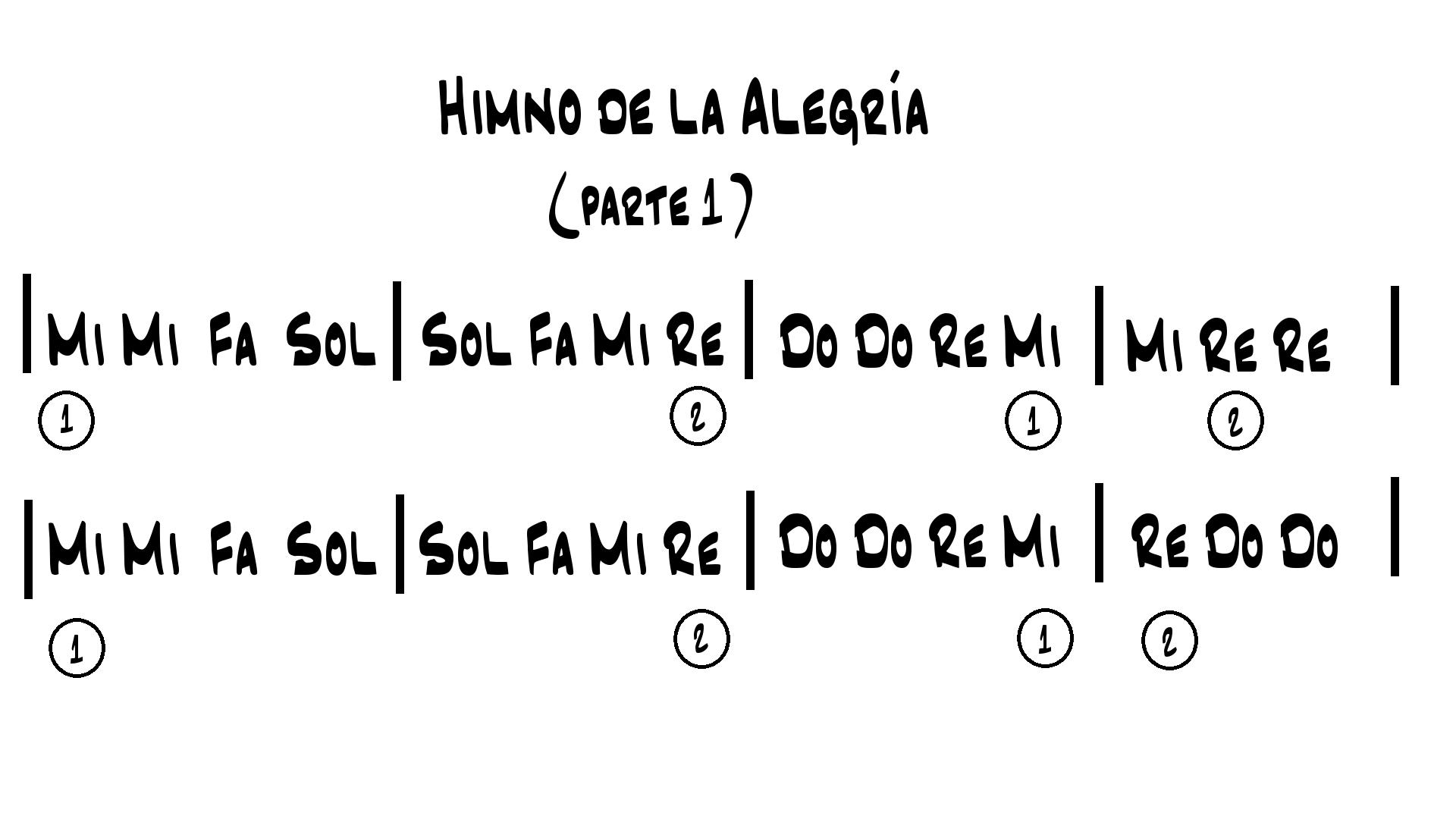 Himno de la alegr a para guitarra ac stica tutorial pr ctico for Cancion el jardin de la alegria